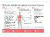 metodyi-profilaktiki-i-lecheniya-grippa