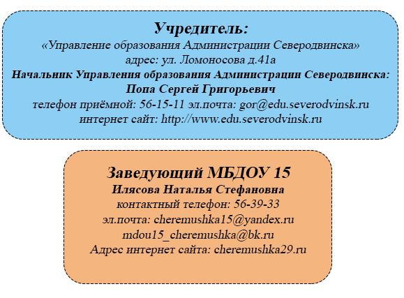 Структура МБДОУ